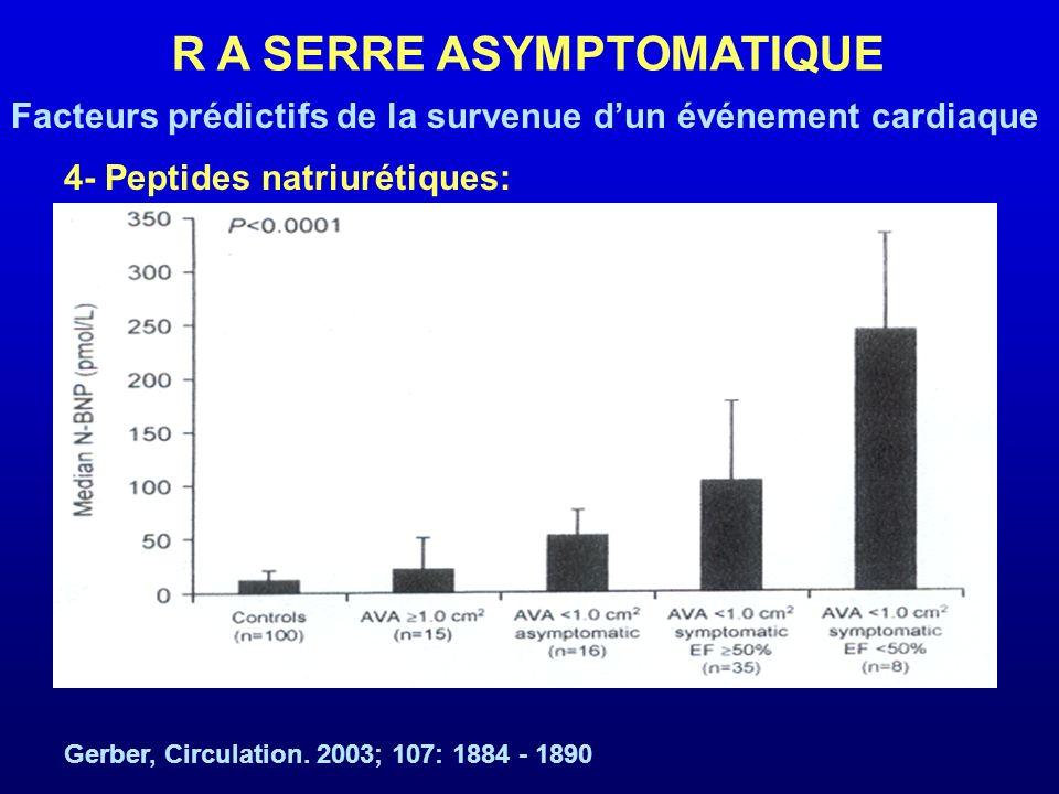 4- Peptides natriurétiques: Facteurs prédictifs de la survenue dun événement cardiaque R A SERRE ASYMPTOMATIQUE Gerber, Circulation. 2003; 107: 1884 -