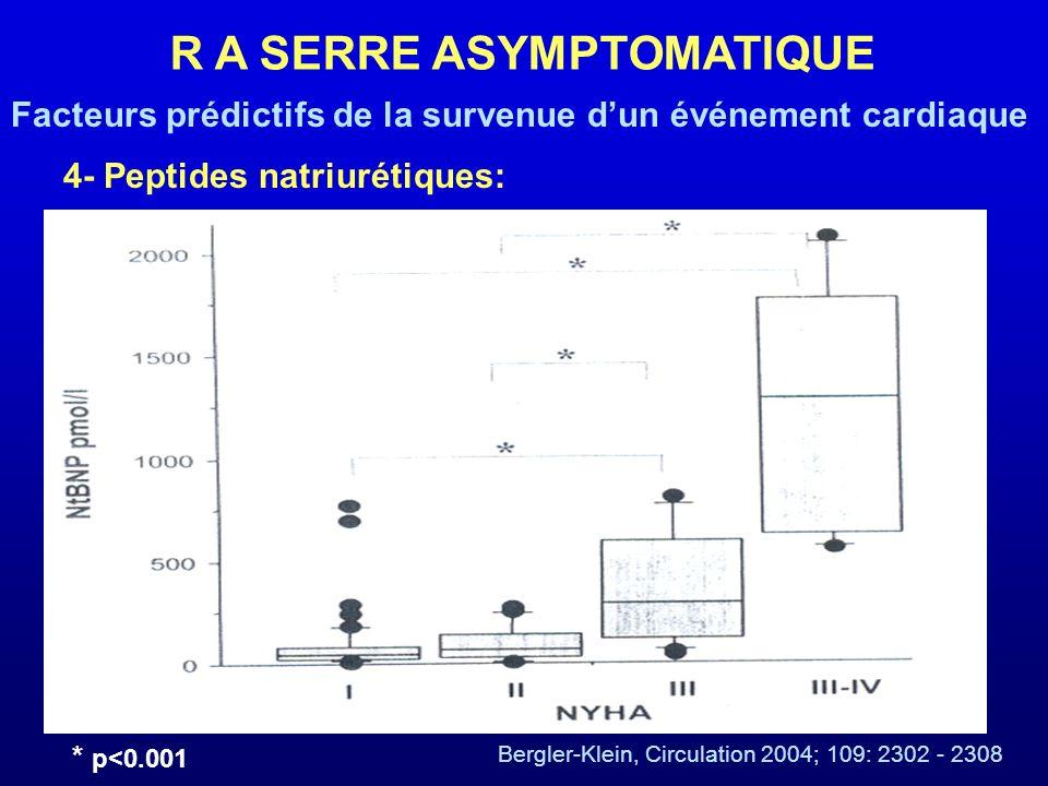 4- Peptides natriurétiques: Facteurs prédictifs de la survenue dun événement cardiaque R A SERRE ASYMPTOMATIQUE Bergler-Klein, Circulation 2004; 109: