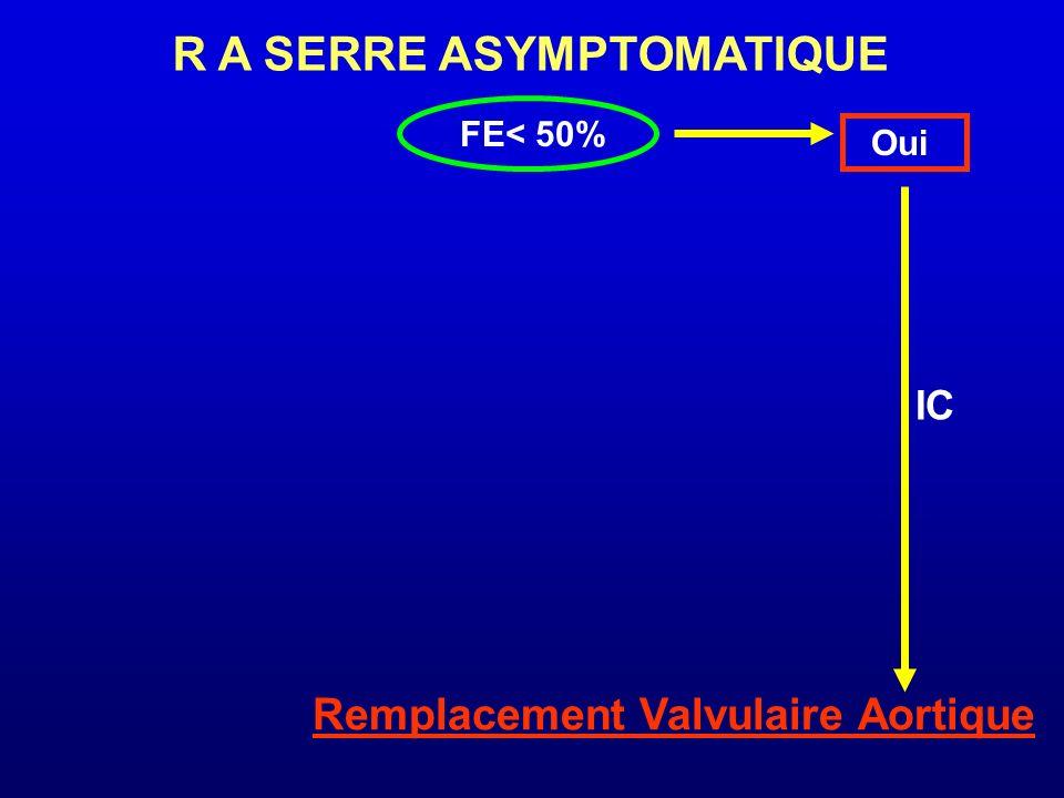 R A SERRE ASYMPTOMATIQUE FE< 50% Oui IC Remplacement Valvulaire Aortique