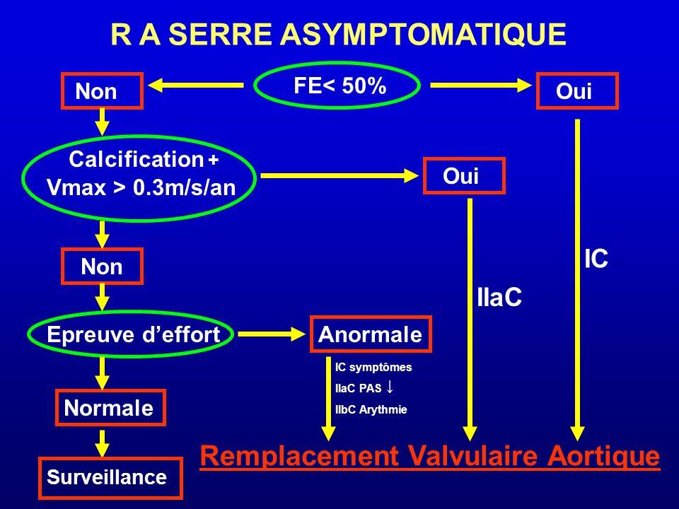 R A SERRE ASYMPTOMATIQUE FE< 50% NonOui Calcification + Vmax > 0.3m/s/an Non Oui Epreuve deffort Normale Surveillance Anormale IC Remplacement Valvula