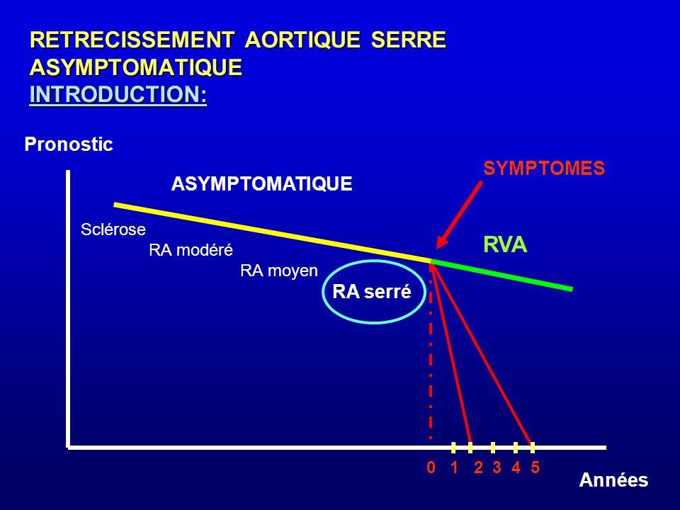 2- Echographie: Sévérité de la Sténose R A SERRE ASYMPTOMATIQUE Facteurs prédictifs de la survenue dun événement cardiaque Otto, Circulation 1997; 95:2262-2270