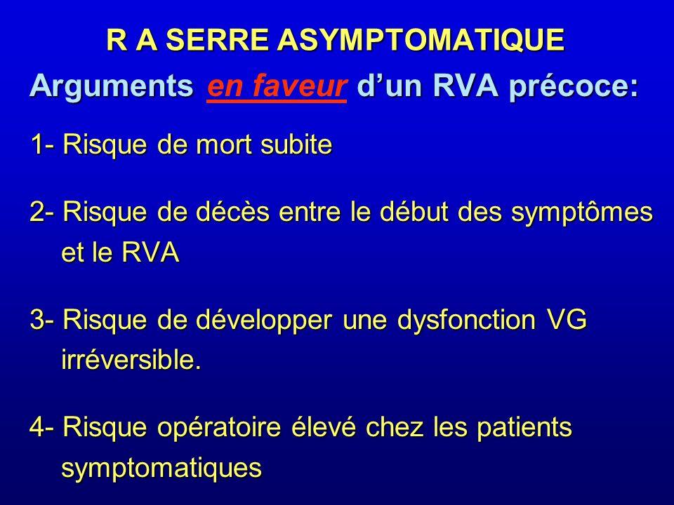 2- Echographie: HVG RA serré, Gmoy > 100 mmHg 20% pas dHVG RA serré + HVG 15mm RVA RVA Recommandation: classe IIbC (ESC) R A SERRE ASYMPTOMATIQUE Facteurs prédictifs de la survenue dun événement cardiaque