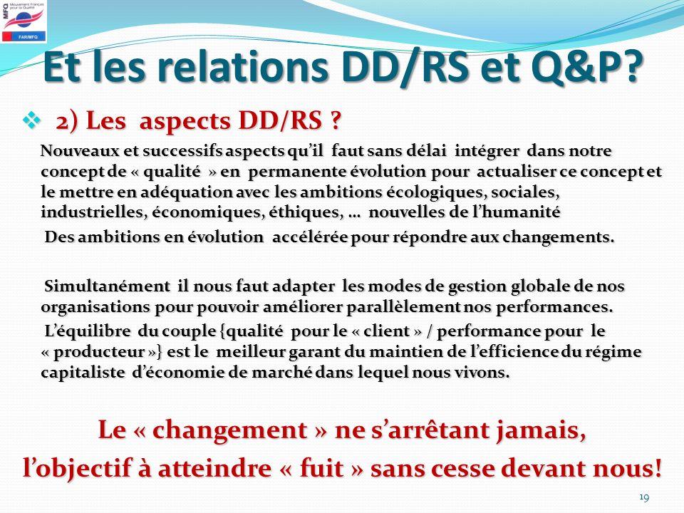 Et les relations DD/RS et Q&P? 2) Les aspects DD/RS ? 2) Les aspects DD/RS ? Nouveaux et successifs aspects quil faut sans délai intégrer dans notre c