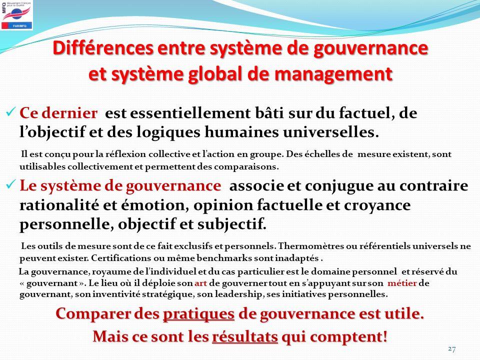 Différences entre système de gouvernance et système global de management Ce dernier est essentiellement bâti sur du factuel, de lobjectif et des logiq