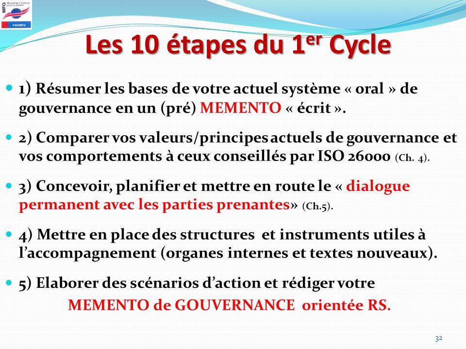 Les 10 étapes du 1 er Cycle Les 10 étapes du 1 er Cycle 1) Résumer les bases de votre actuel système « oral » de gouvernance en un (pré) MEMENTO « écr
