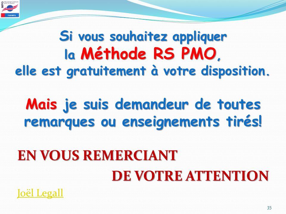 S i vous souhaitez appliquer la Méthode RS PMO, elle est gratuitement à votre disposition. Mais je suis demandeur de toutes remarques ou enseignements