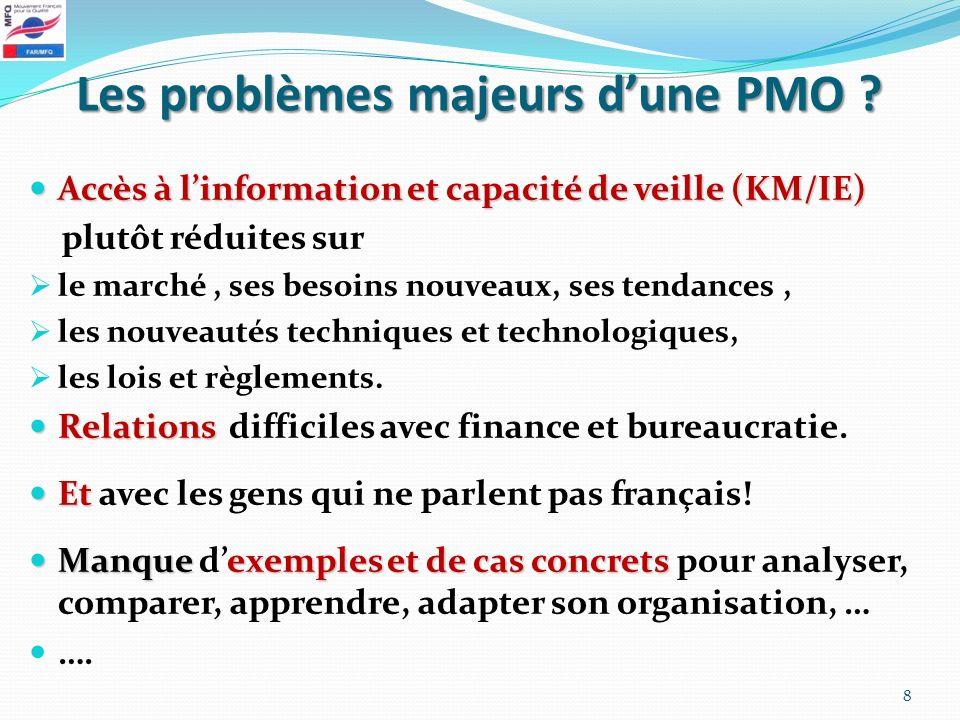 Les problèmes majeurs dune PMO ? Accès à linformation et capacité de veille (KM/IE) Accès à linformation et capacité de veille (KM/IE) plutôt réduites