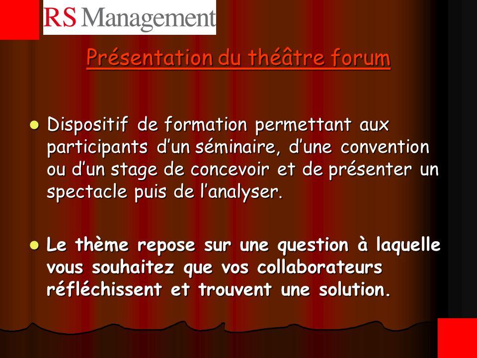 Présentation du théâtre forum Dispositif de formation permettant aux participants dun séminaire, dune convention ou dun stage de concevoir et de prése