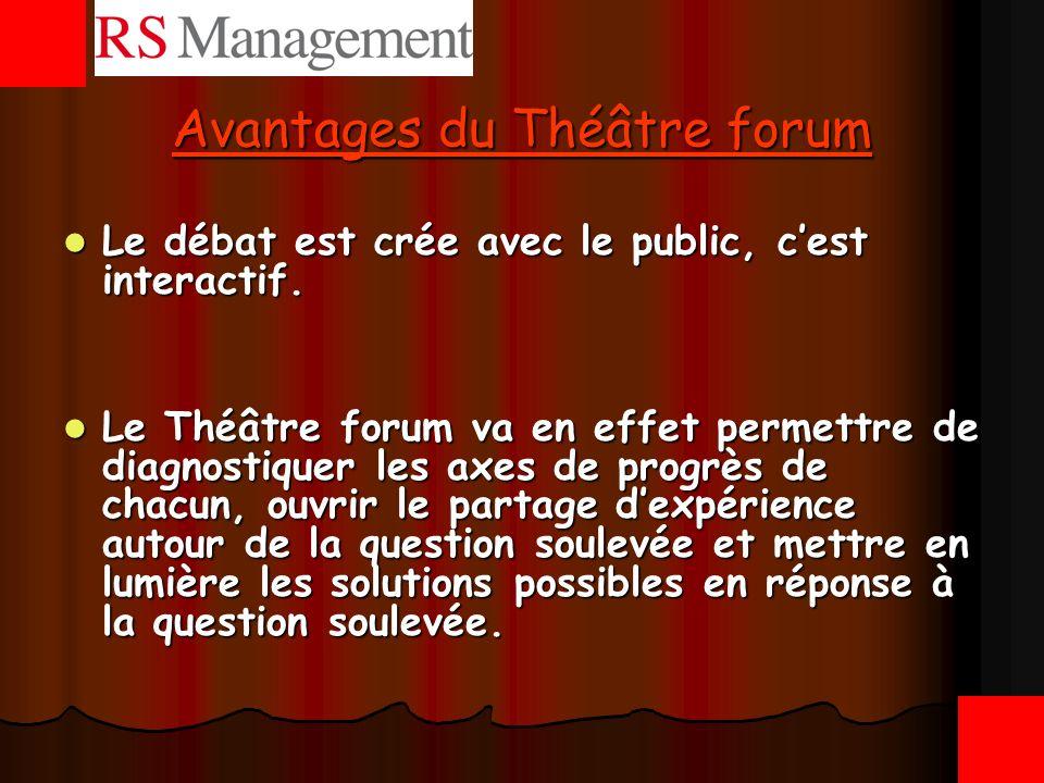 Avantages du Théâtre forum Le débat est crée avec le public, cest interactif. Le débat est crée avec le public, cest interactif. Le Théâtre forum va e