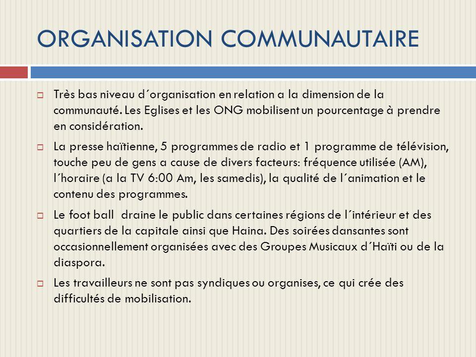 ORGANISATION COMMUNAUTAIRE Très bas niveau d´organisation en relation a la dimension de la communauté. Les Eglises et les ONG mobilisent un pourcentag