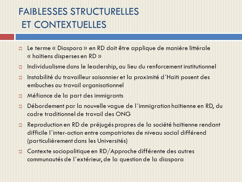 FAIBLESSES STRUCTURELLES ET CONTEXTUELLES Le terme « Diaspora » en RD doit être applique de manière littérale « haïtiens disperses en RD » Individuali