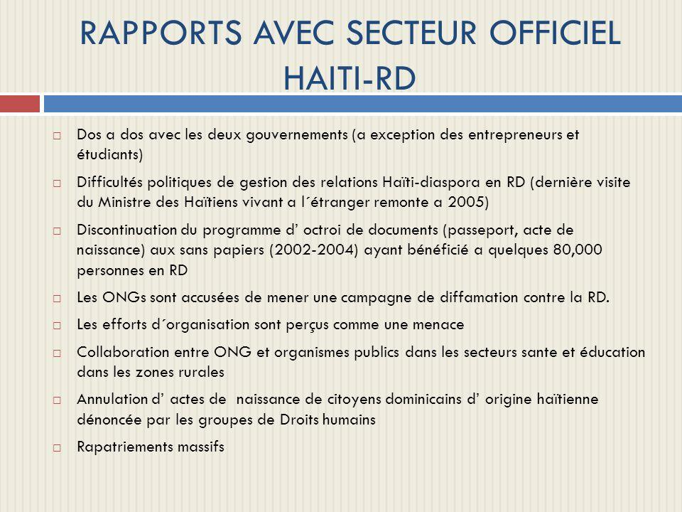 RAPPORTS AVEC SECTEUR OFFICIEL HAITI-RD Dos a dos avec les deux gouvernements (a exception des entrepreneurs et étudiants) Difficultés politiques de g