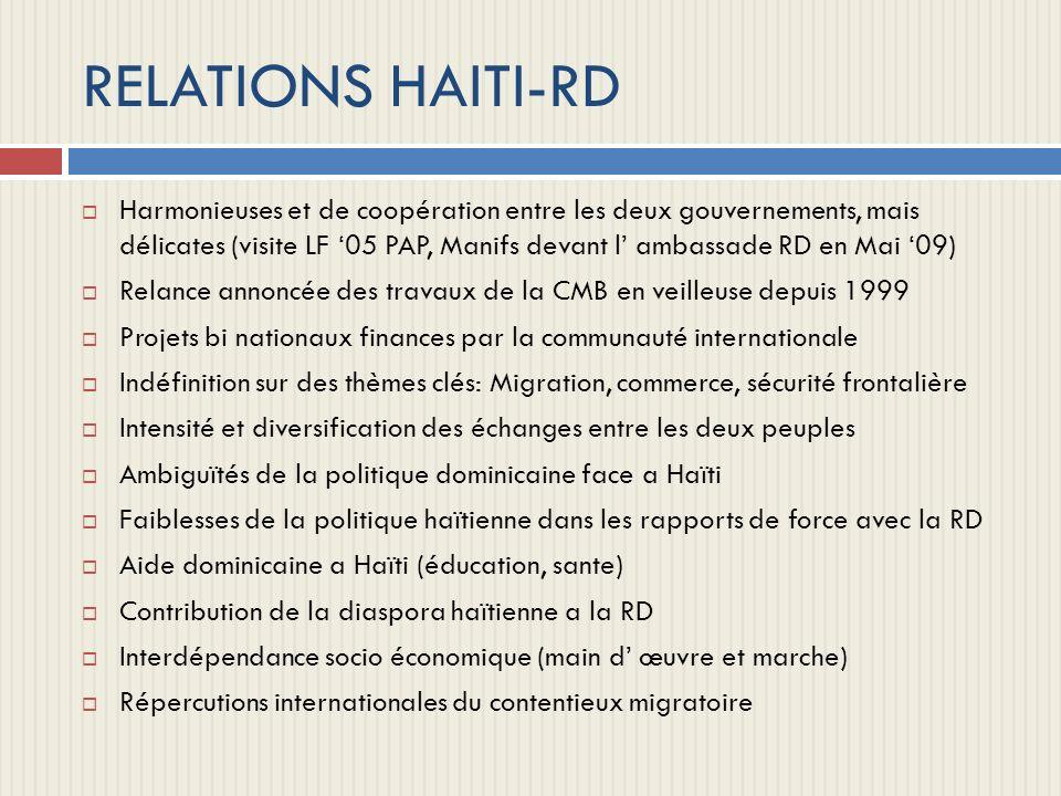 RELATIONS HAITI-RD Harmonieuses et de coopération entre les deux gouvernements, mais délicates (visite LF 05 PAP, Manifs devant l ambassade RD en Mai