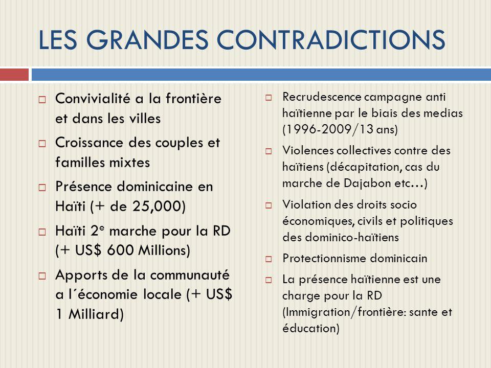 LES GRANDES CONTRADICTIONS Convivialité a la frontière et dans les villes Croissance des couples et familles mixtes Présence dominicaine en Haïti (+ d