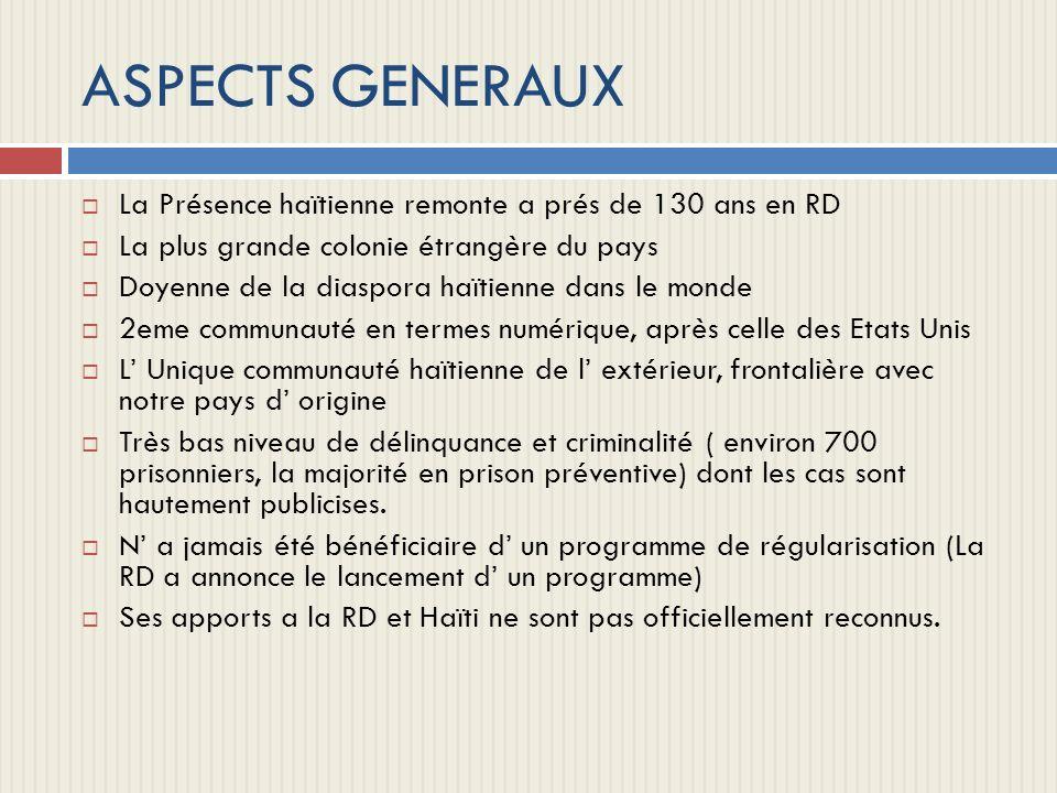 ASPECTS GENERAUX La Présence haïtienne remonte a prés de 130 ans en RD La plus grande colonie étrangère du pays Doyenne de la diaspora haïtienne dans