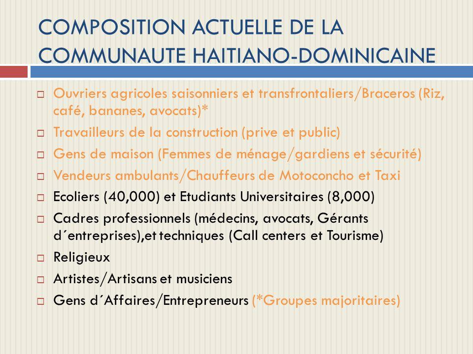 PRINCIPALES ONG FONDEES ET DIRIGEES PAR DES HAITIENS OU DES DOMINICAINS D´ORIGINE HAITIENNE Centro Cultural Dominico Haitiano* (CCDH) 1982 Movimiento de Mujeres Dominico Haitianas (MUDHA) 1983 http://mudha.org/ http://mudha.org/ Movimiento Socio Cultural de los Trabajadores Haitianos (MOSTCHA) Janvier ´85 http://www.mosctha.org/http://www.mosctha.org/ Alas de Igualdad (octobre ´89) Grupo de Pastores Interdenominacional (GPI) Dec.´90 Asociacion para el Desarrollo de la Mujer y el medio Ambiente (APRODEMA) (Dec.