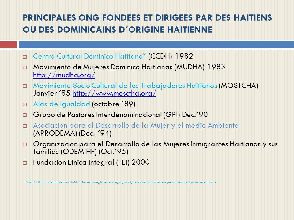 PRINCIPALES ONG FONDEES ET DIRIGEES PAR DES HAITIENS OU DES DOMINICAINS D´ORIGINE HAITIENNE Centro Cultural Dominico Haitiano* (CCDH) 1982 Movimiento