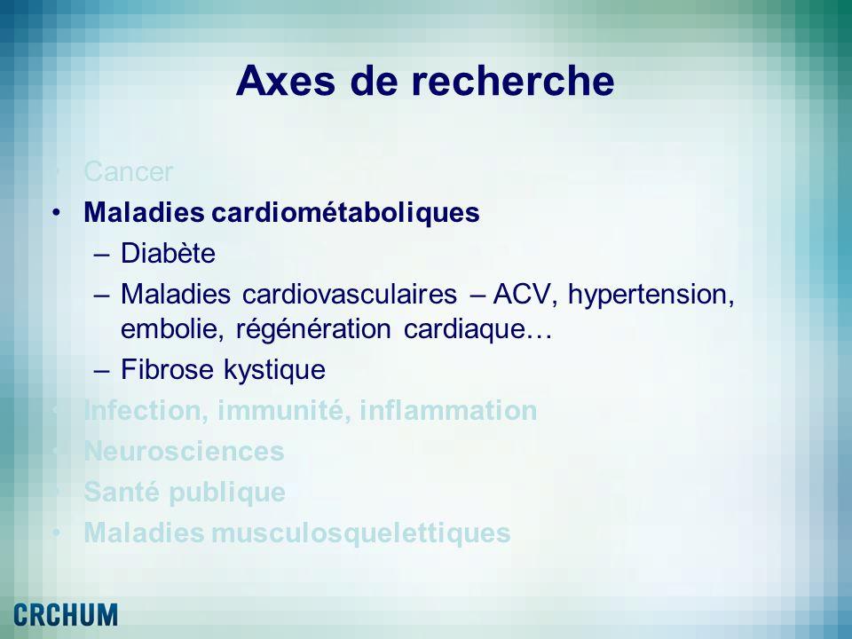 Axes de recherche Cancer Maladies cardiométaboliques –Diabète –Maladies cardiovasculaires – ACV, hypertension, embolie, régénération cardiaque… –Fibro