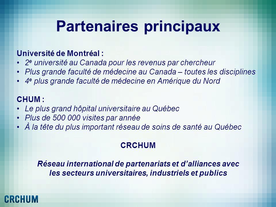 Partenaires principaux Université de Montréal : 2 e université au Canada pour les revenus par chercheur Plus grande faculté de médecine au Canada – to