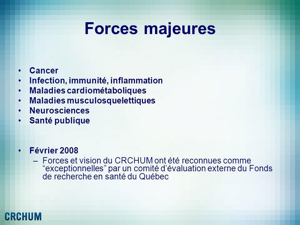 Forces majeures Cancer Infection, immunité, inflammation Maladies cardiométaboliques Maladies musculosquelettiques Neurosciences Santé publique Févrie