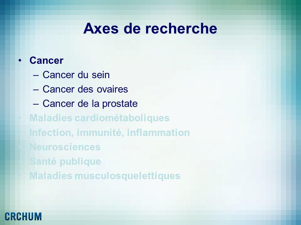 Axes de recherche Cancer –Cancer du sein –Cancer des ovaires –Cancer de la prostate Maladies cardiométaboliques Infection, immunité, inflammation Neur