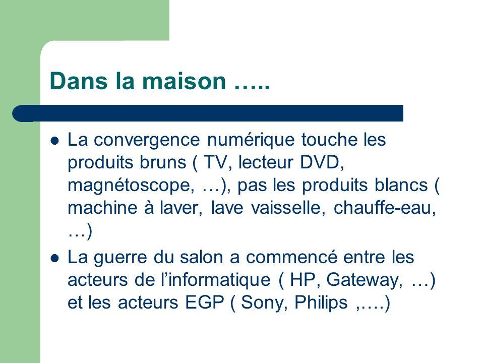 Dans la maison ….. La convergence numérique touche les produits bruns ( TV, lecteur DVD, magnétoscope, …), pas les produits blancs ( machine à laver,
