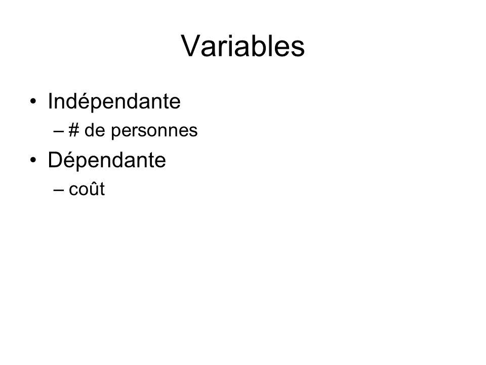 Variables Indépendante –# de personnes Dépendante –coût