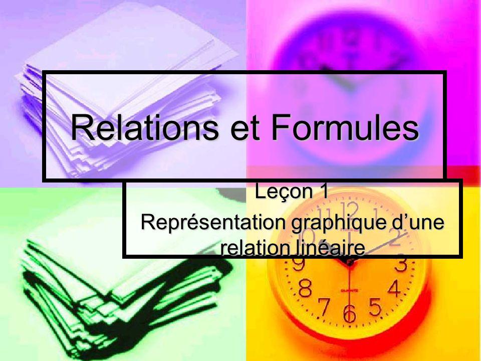 Relations et Formules Leçon 1 Représentation graphique dune relation linéaire