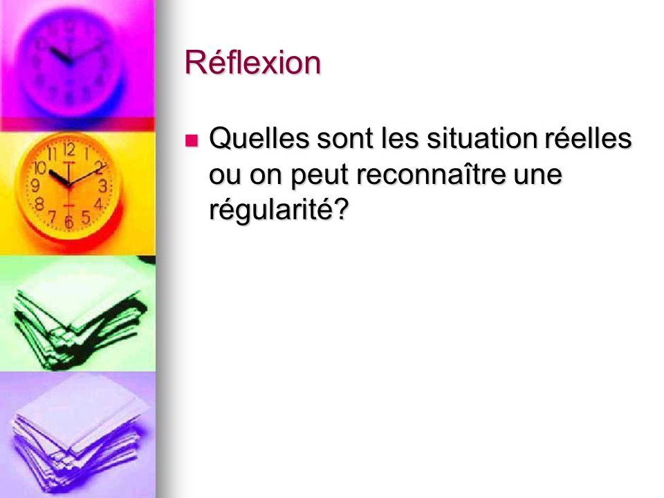 Réflexion Quelles sont les situation réelles ou on peut reconnaître une régularité? Quelles sont les situation réelles ou on peut reconnaître une régu