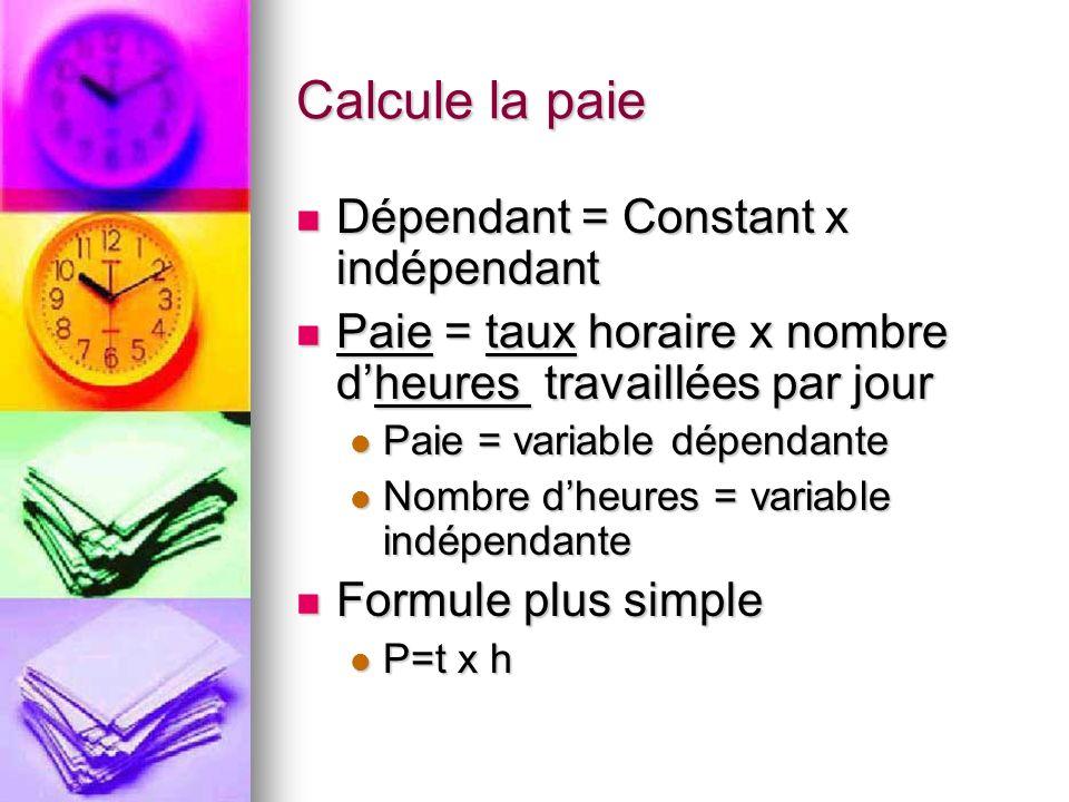 Calcule la paie Dépendant = Constant x indépendant Dépendant = Constant x indépendant Paie = taux horaire x nombre dheures travaillées par jour Paie =