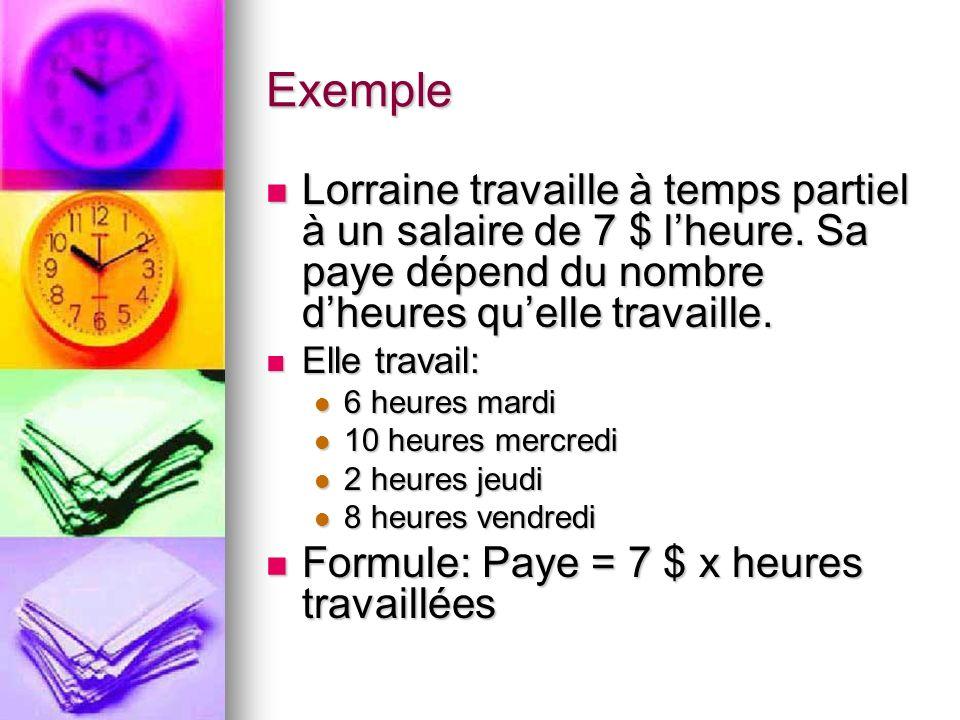 Exemple Lorraine travaille à temps partiel à un salaire de 7 $ lheure. Sa paye dépend du nombre dheures quelle travaille. Lorraine travaille à temps p