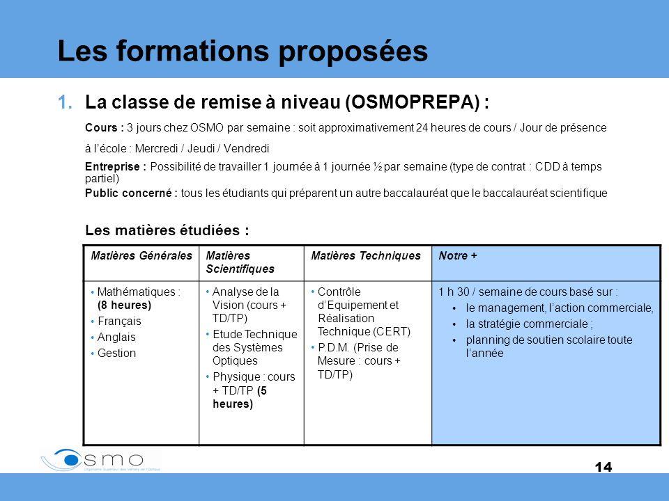 14 Les formations proposées 1.La classe de remise à niveau (OSMOPREPA) : Cours : 3 jours chez OSMO par semaine : soit approximativement 24 heures de c
