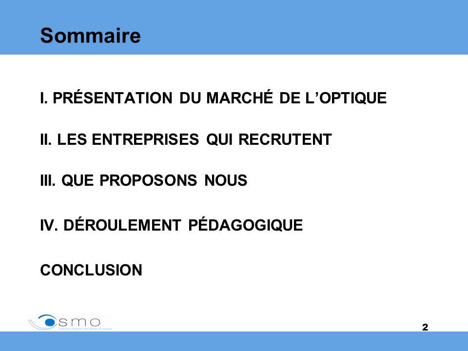 2 Sommaire I. PRÉSENTATION DU MARCHÉ DE LOPTIQUE II. LES ENTREPRISES QUI RECRUTENT III. QUE PROPOSONS NOUS IV. DÉROULEMENT PÉDAGOGIQUE CONCLUSION