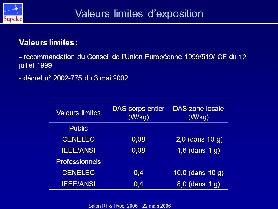 Salon RF & Hyper 2006 – 22 mars 2006 Valeurs limites : - recommandation du Conseil de l'Union Européenne 1999/519/ CE du 12 juillet 1999 - décret n° 2