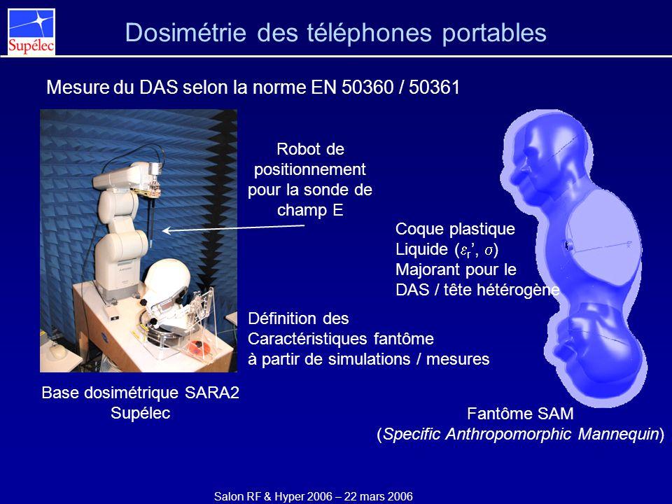 Salon RF & Hyper 2006 – 22 mars 2006 Fantôme SAM (Specific Anthropomorphic Mannequin) Dosimétrie des téléphones portables Base dosimétrique SARA2 Supé