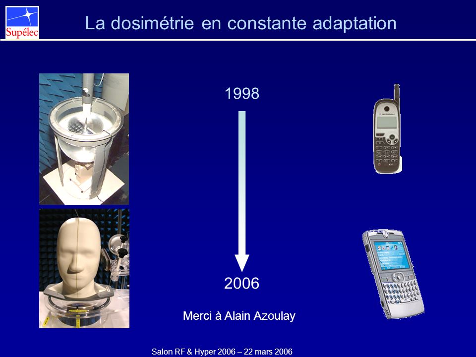 Salon RF & Hyper 2006 – 22 mars 2006 La dosimétrie en constante adaptation 1998 2006 Merci à Alain Azoulay