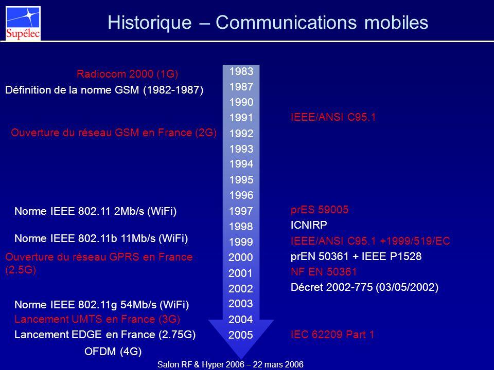 Salon RF & Hyper 2006 – 22 mars 2006 Historique – Communications mobiles Définition de la norme GSM (1982-1987) IEEE/ANSI C95.1 Ouverture du réseau GS