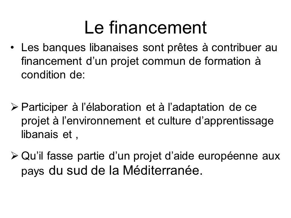 Le financement Les banques libanaises sont prêtes à contribuer au financement dun projet commun de formation à condition de: Participer à lélaboration et à ladaptation de ce projet à lenvironnement et culture dapprentissage libanais et, Quil fasse partie dun projet daide européenne aux pays du sud de la Méditerranée.