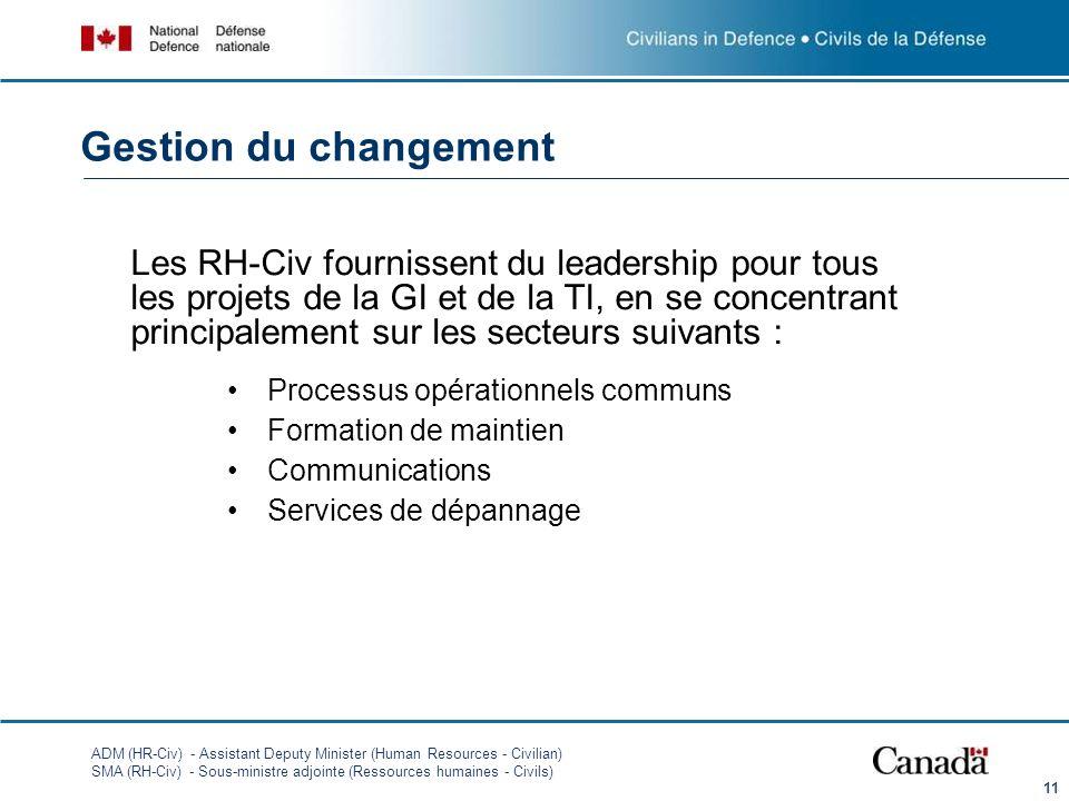 ADM (HR-Civ) - Assistant Deputy Minister (Human Resources - Civilian) SMA (RH-Civ) - Sous-ministre adjointe (Ressources humaines - Civils) 11 Les RH-C