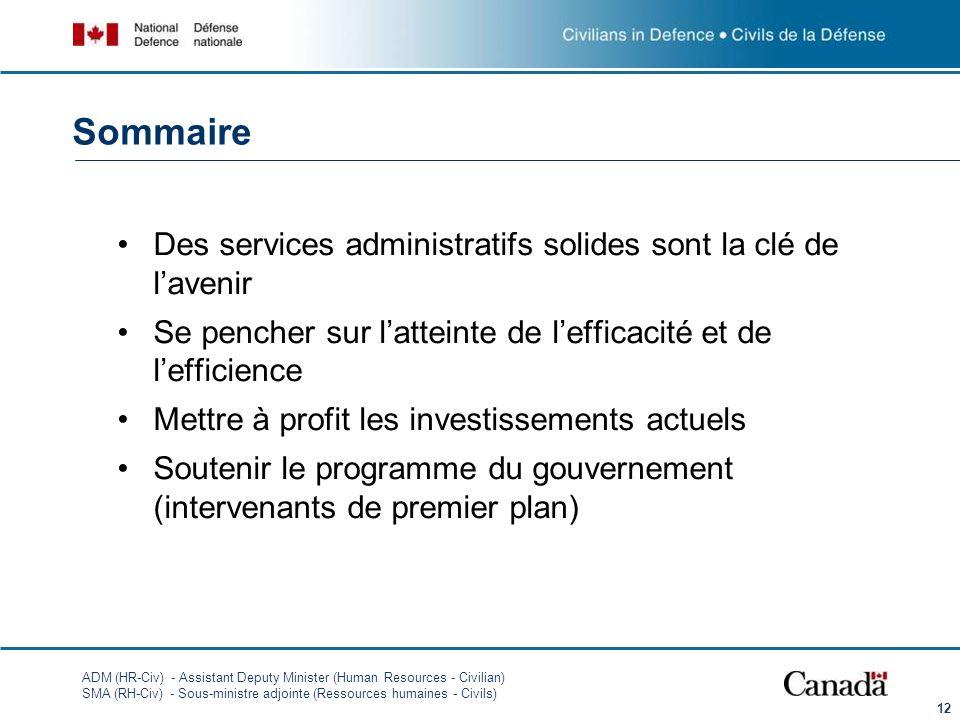 ADM (HR-Civ) - Assistant Deputy Minister (Human Resources - Civilian) SMA (RH-Civ) - Sous-ministre adjointe (Ressources humaines - Civils) 12 Des serv