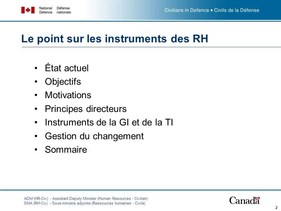 ADM (HR-Civ) - Assistant Deputy Minister (Human Resources - Civilian) SMA (RH-Civ) - Sous-ministre adjointe (Ressources humaines - Civils) 2 Le point