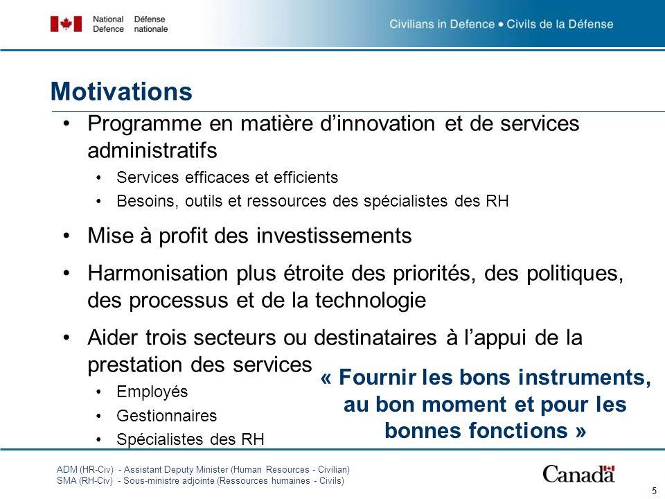 ADM (HR-Civ) - Assistant Deputy Minister (Human Resources - Civilian) SMA (RH-Civ) - Sous-ministre adjointe (Ressources humaines - Civils) Motivations