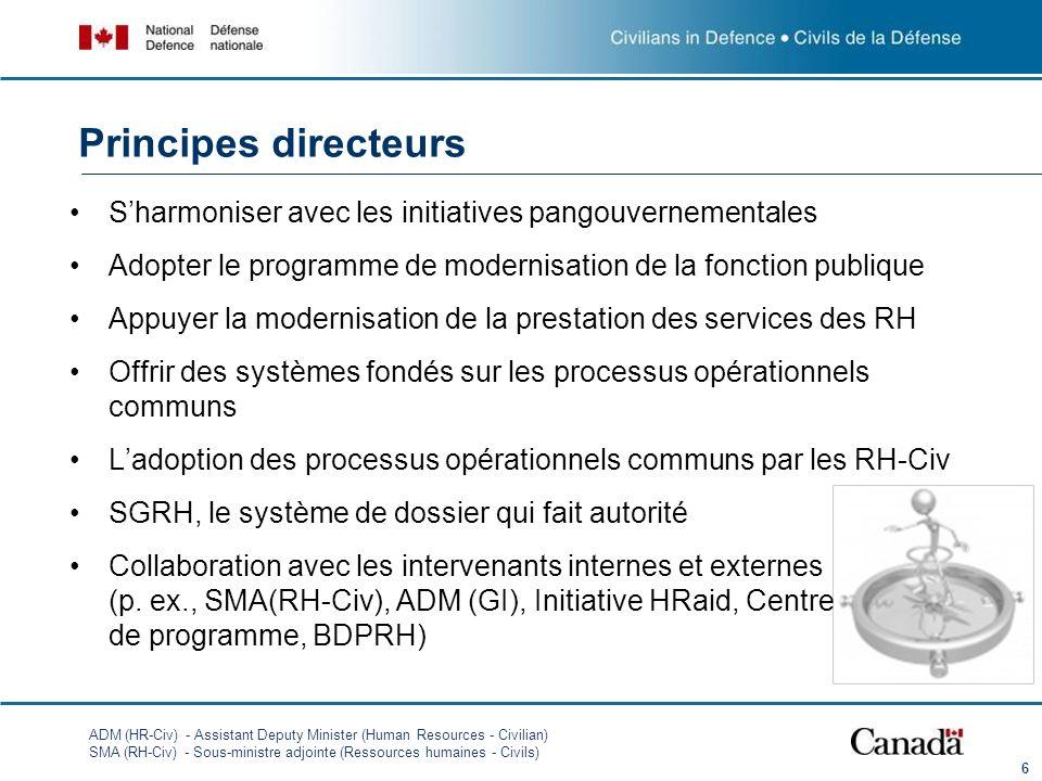 ADM (HR-Civ) - Assistant Deputy Minister (Human Resources - Civilian) SMA (RH-Civ) - Sous-ministre adjointe (Ressources humaines - Civils) Principes d