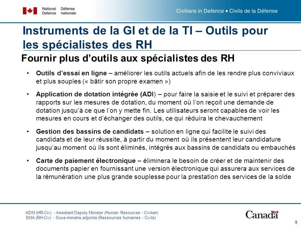 ADM (HR-Civ) - Assistant Deputy Minister (Human Resources - Civilian) SMA (RH-Civ) - Sous-ministre adjointe (Ressources humaines - Civils) Fournir plu