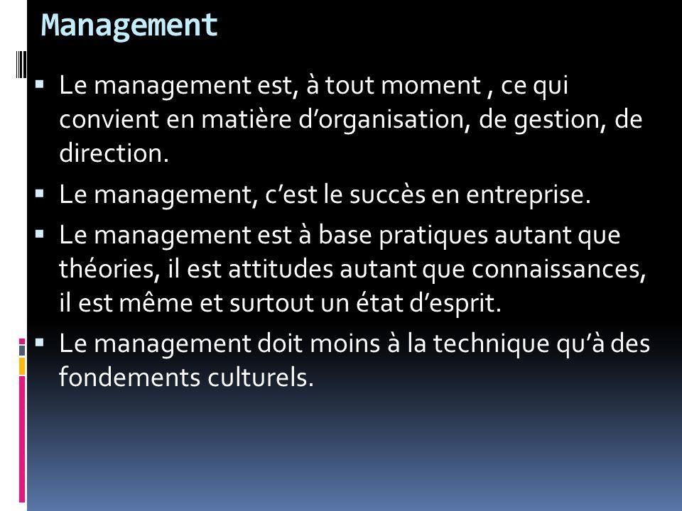 Management Le management est, à tout moment, ce qui convient en matière dorganisation, de gestion, de direction.