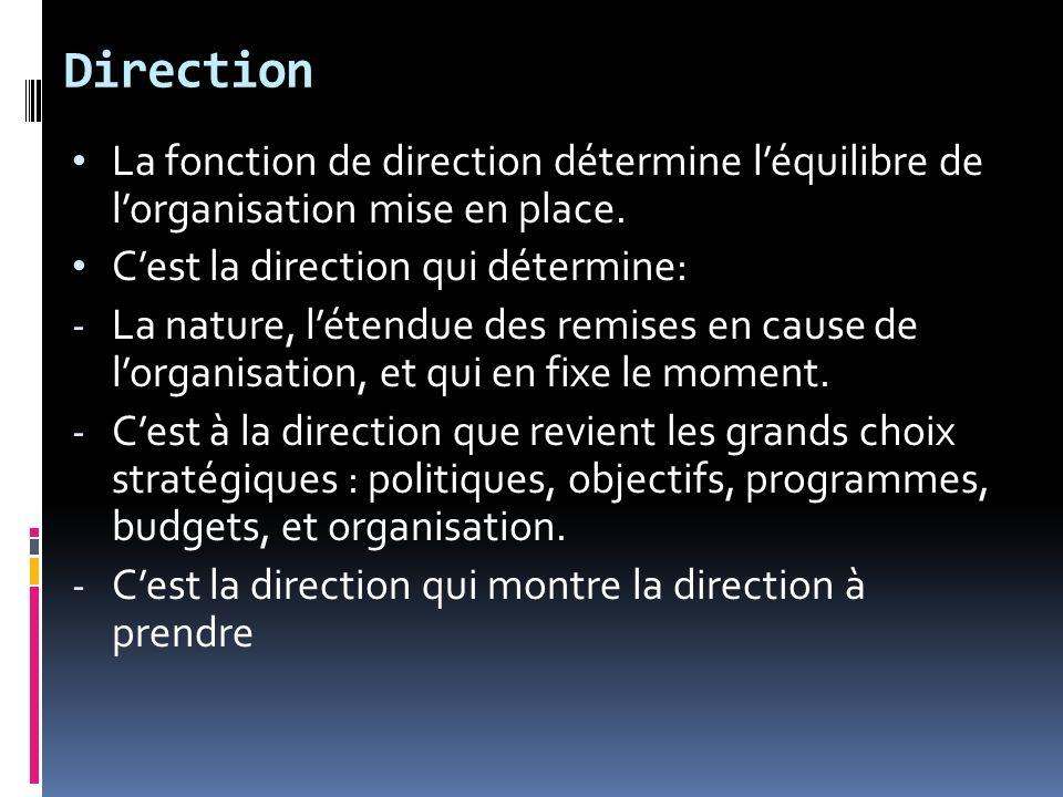 Direction La fonction de direction détermine léquilibre de lorganisation mise en place.