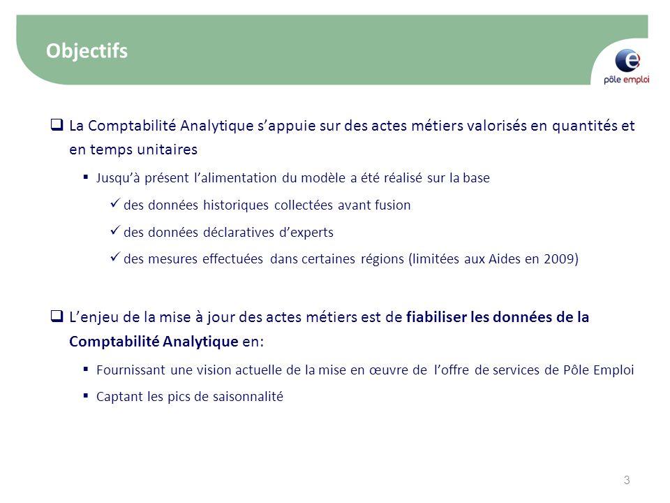 Objectifs La Comptabilité Analytique sappuie sur des actes métiers valorisés en quantités et en temps unitaires Jusquà présent lalimentation du modèle