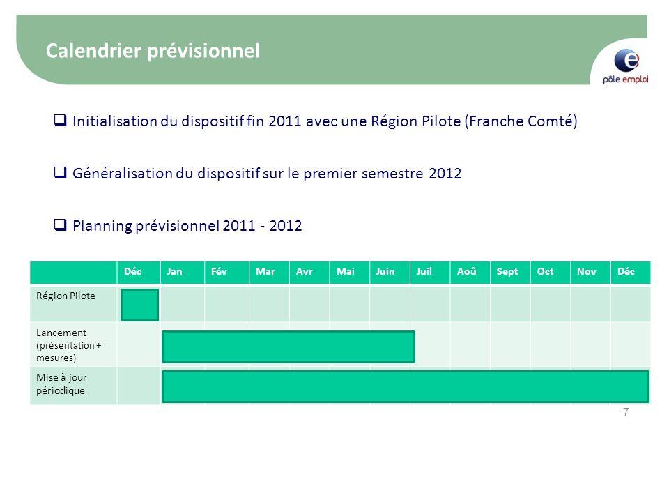 Calendrier prévisionnel Initialisation du dispositif fin 2011 avec une Région Pilote (Franche Comté) Généralisation du dispositif sur le premier semes