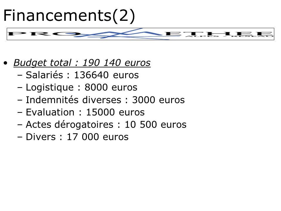 Financements(2) Budget total : 190 140 euros –Salariés : 136640 euros –Logistique : 8000 euros –Indemnités diverses : 3000 euros –Evaluation : 15000 euros –Actes dérogatoires : 10 500 euros –Divers : 17 000 euros