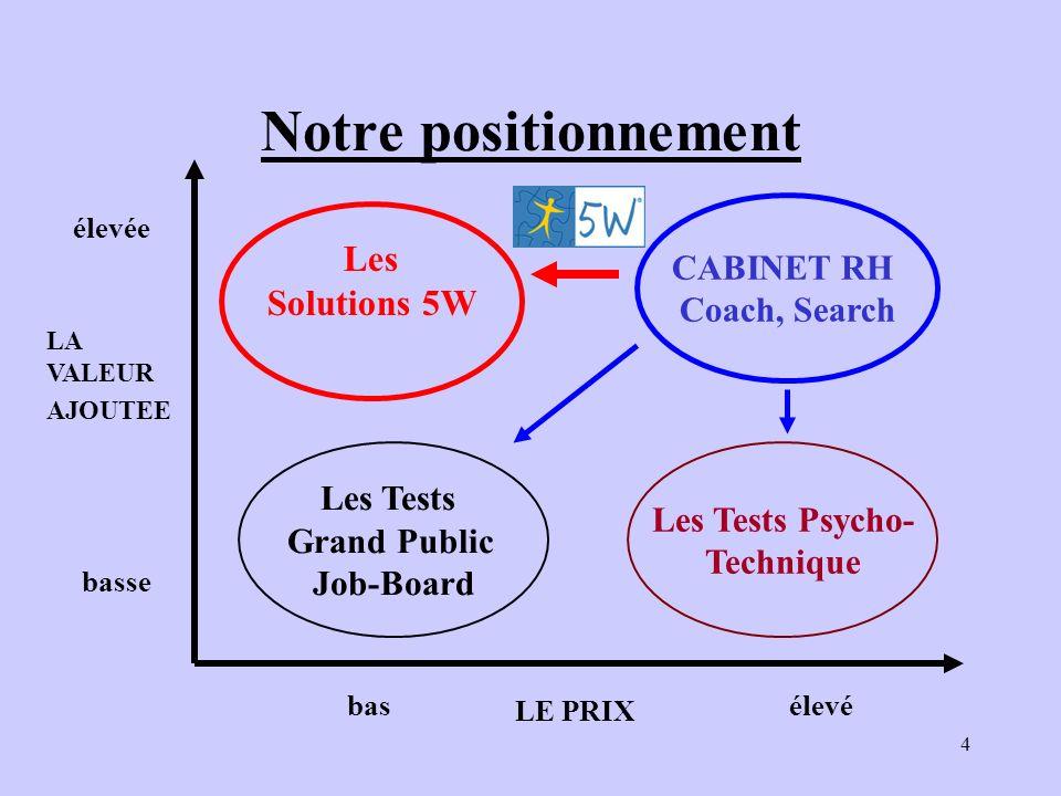 4 Notre positionnement LE PRIX LA VALEUR AJOUTEE CABINET RH Coach, Search Les Tests Grand Public Job-Board Les Tests Psycho- Technique Les Solutions 5